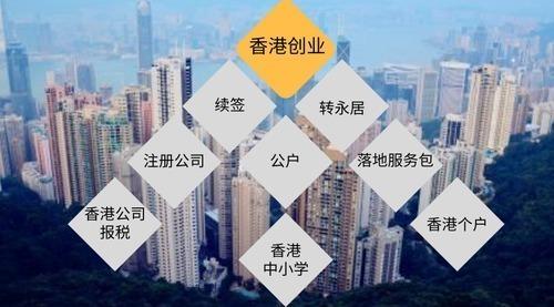 香港创业.jpg