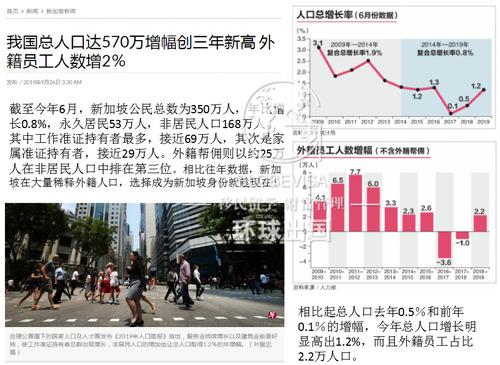 新加坡人口在增长比率.png