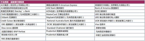 金融保险.png